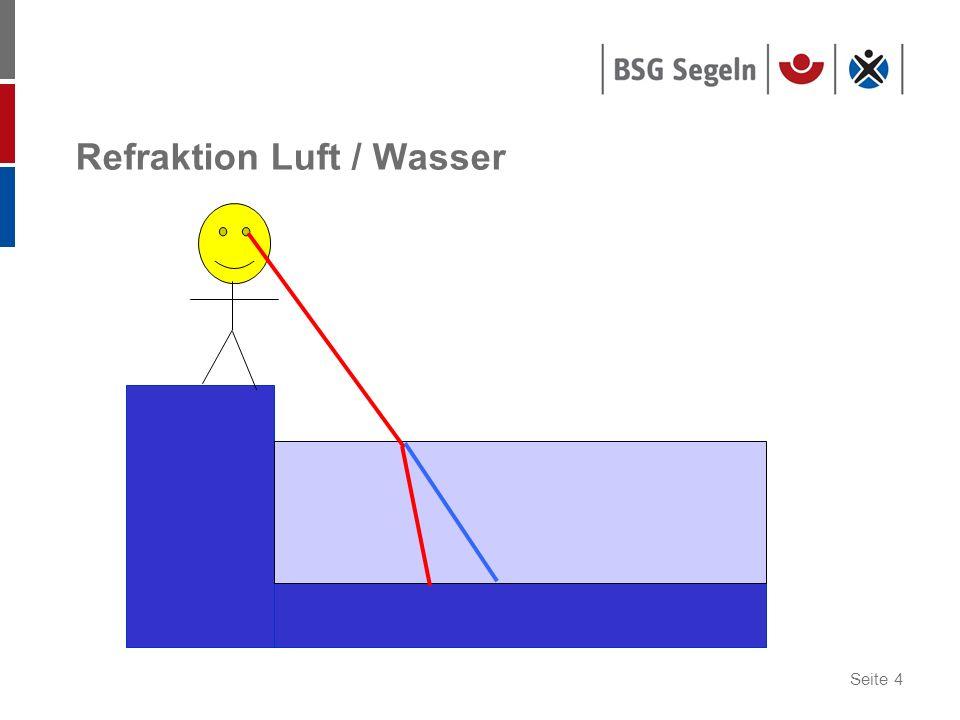 Refraktion Luft / Wasser