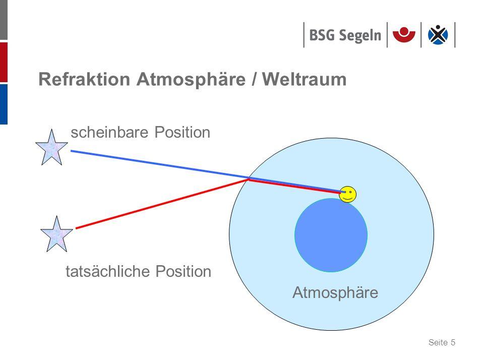Refraktion Atmosphäre / Weltraum
