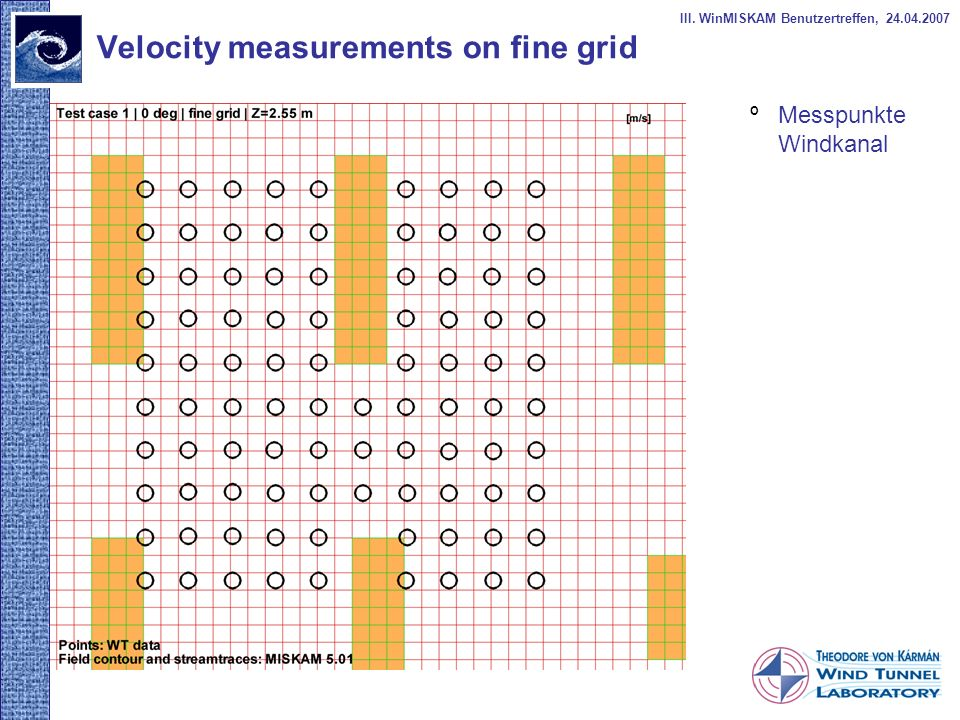 Velocity measurements on fine grid