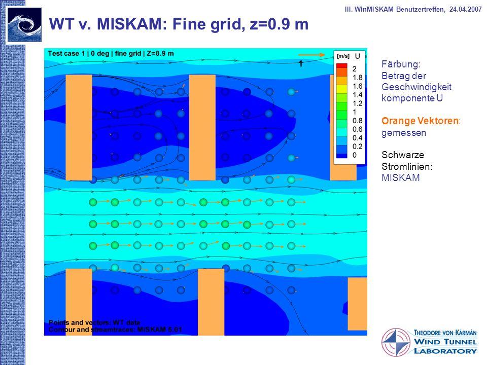 WT v. MISKAM: Fine grid, z=0.9 m