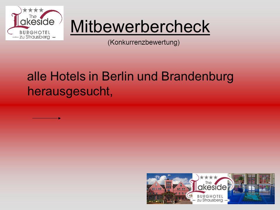 Mitbewerbercheck alle Hotels in Berlin und Brandenburg herausgesucht,