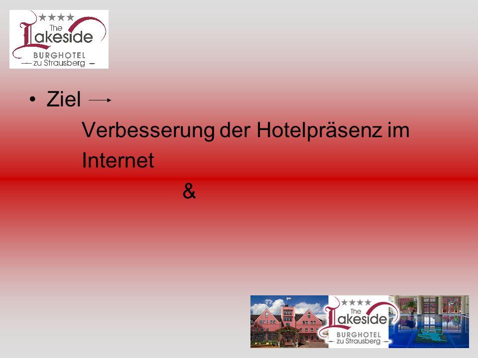 Ziel Verbesserung der Hotelpräsenz im Internet &