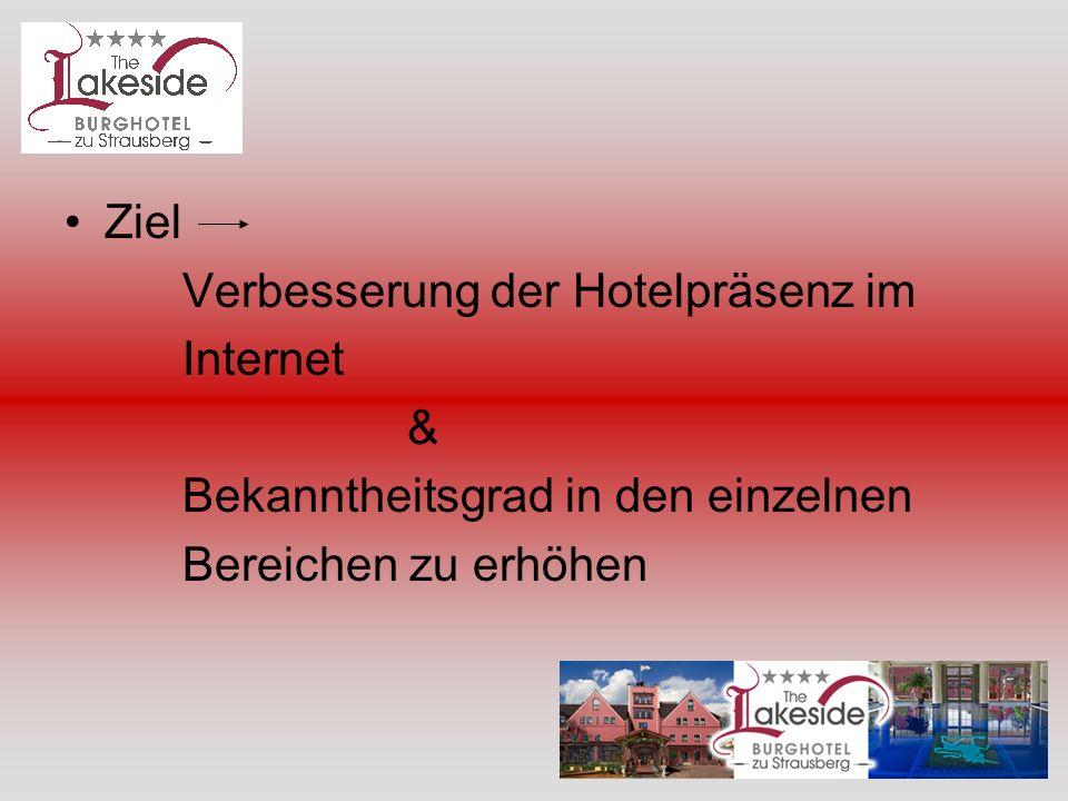 Ziel Verbesserung der Hotelpräsenz im. Internet.