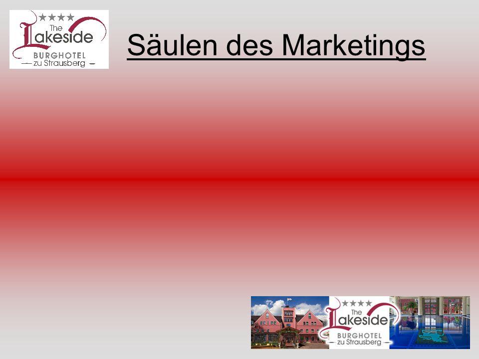 Säulen des Marketings