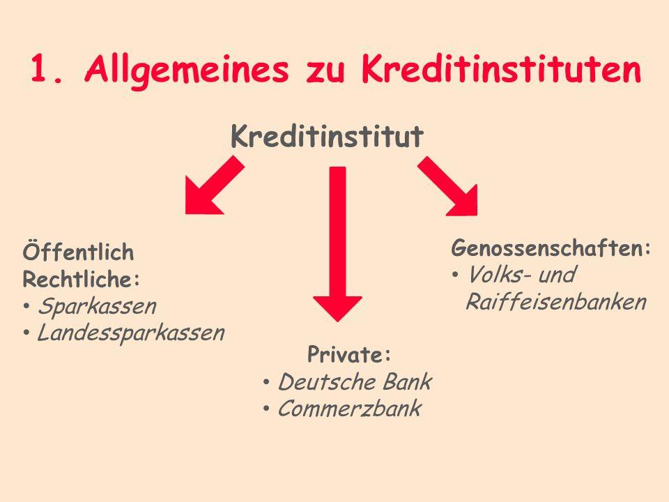 1. Allgemeines zu Kreditinstituten