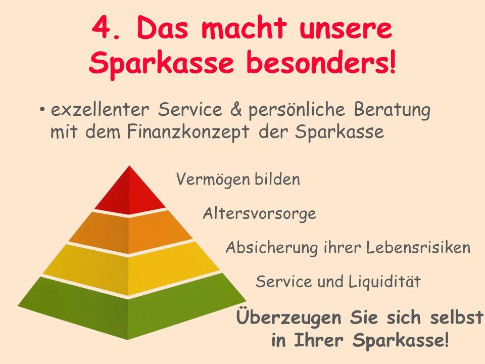 4. Das macht unsere Sparkasse besonders!