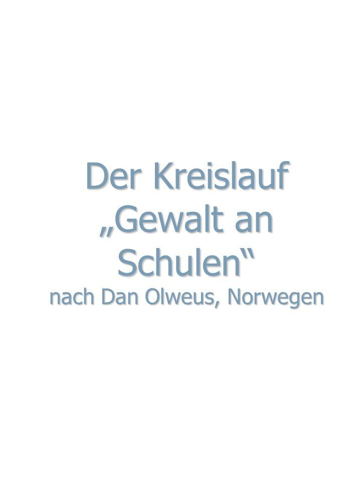 """Der Kreislauf """"Gewalt an Schulen nach Dan Olweus, Norwegen"""