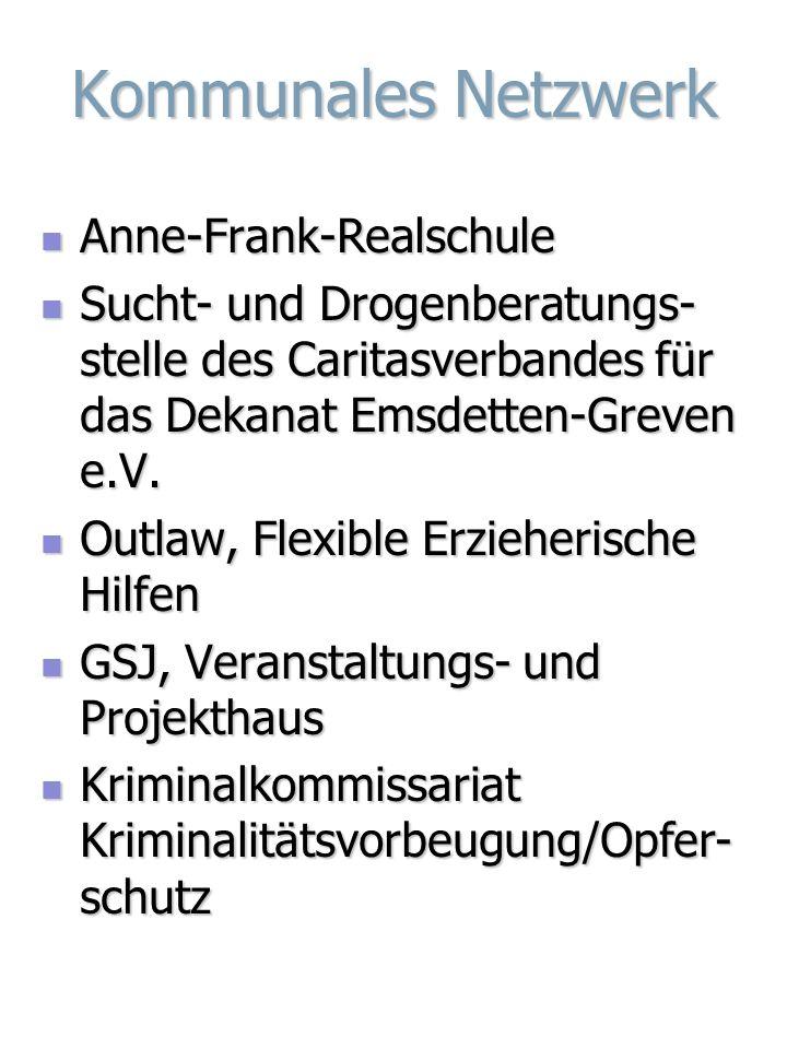 Kommunales Netzwerk Anne-Frank-Realschule