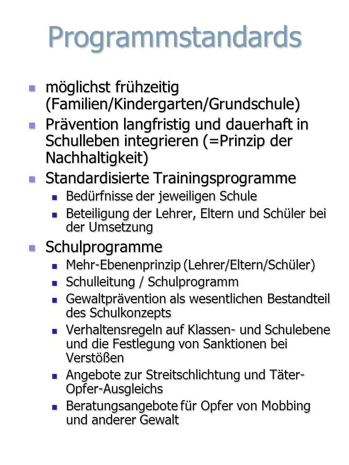 Programmstandards möglichst frühzeitig (Familien/Kindergarten/Grundschule)