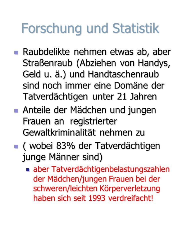 Forschung und Statistik