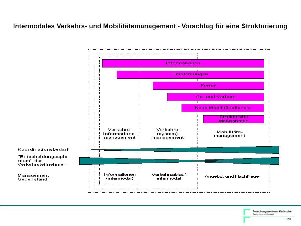 Intermodales Verkehrs- und Mobilitätsmanagement - Vorschlag für eine Strukturierung