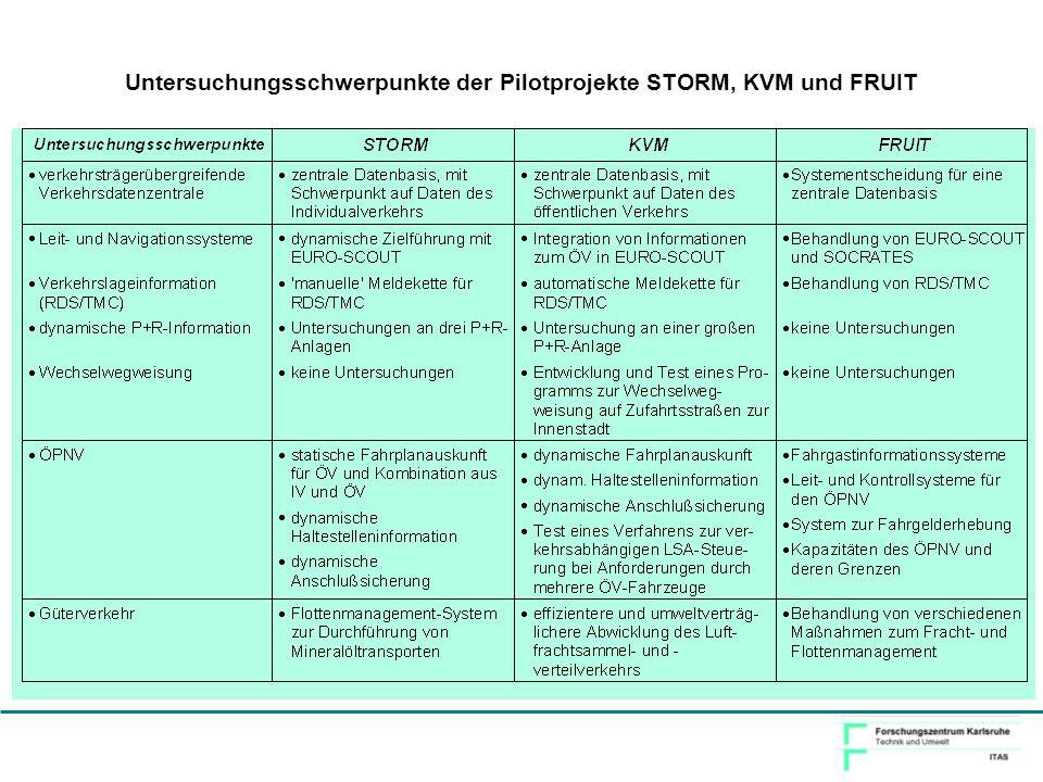 Untersuchungsschwerpunkte der Pilotprojekte STORM, KVM und FRUIT