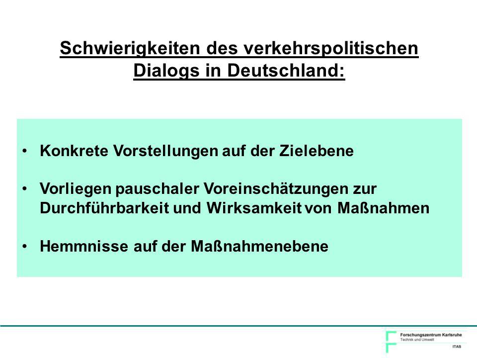 Schwierigkeiten des verkehrspolitischen Dialogs in Deutschland: