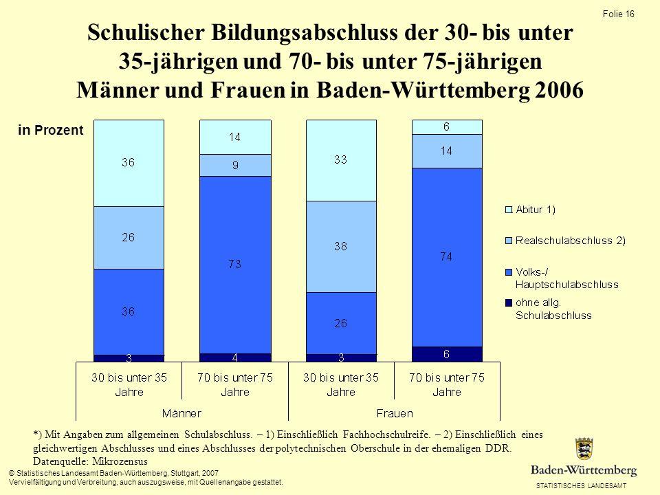 Schulischer Bildungsabschluss der 30- bis unter 35-jährigen und 70- bis unter 75-jährigen Männer und Frauen in Baden-Württemberg 2006