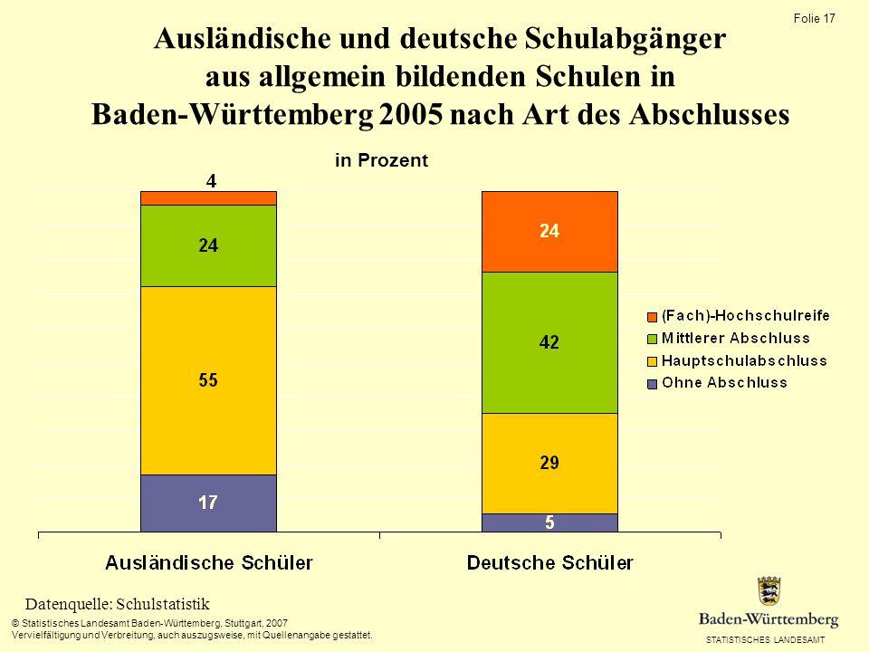 Ausländische und deutsche Schulabgänger aus allgemein bildenden Schulen in Baden-Württemberg 2005 nach Art des Abschlusses