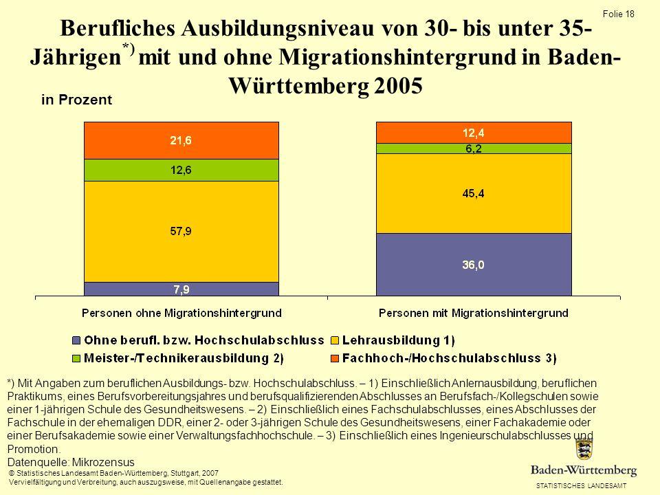 Berufliches Ausbildungsniveau von 30- bis unter 35-Jährigen