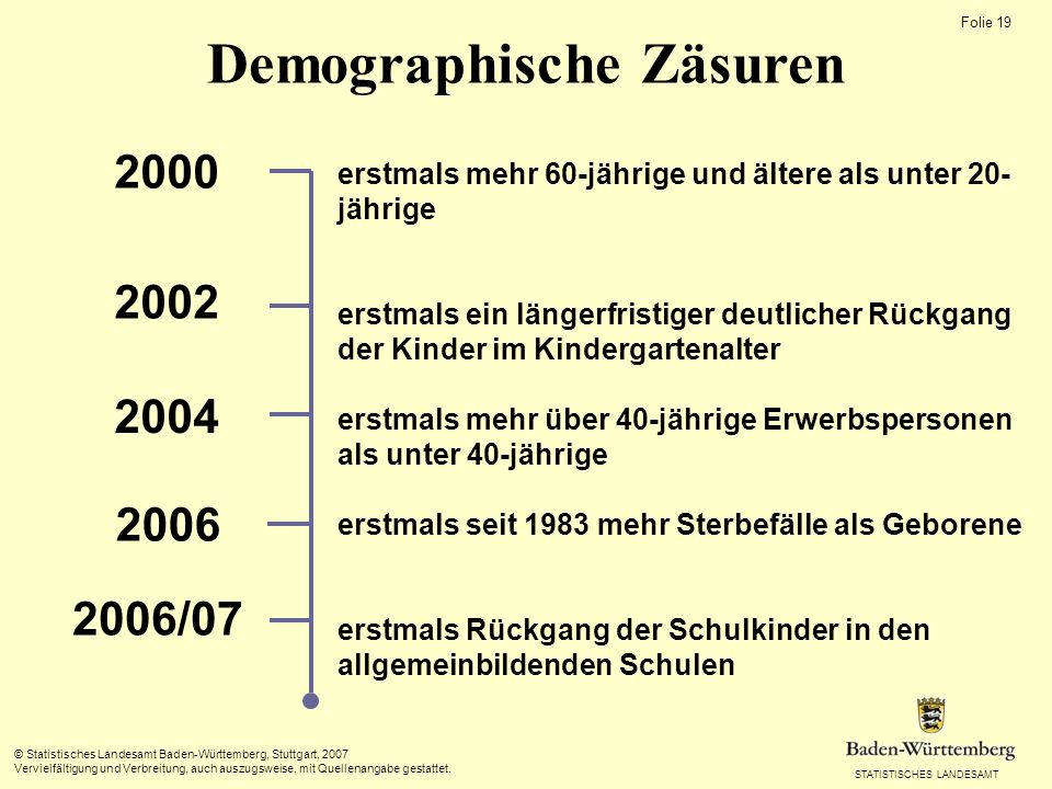 Demographische Zäsuren