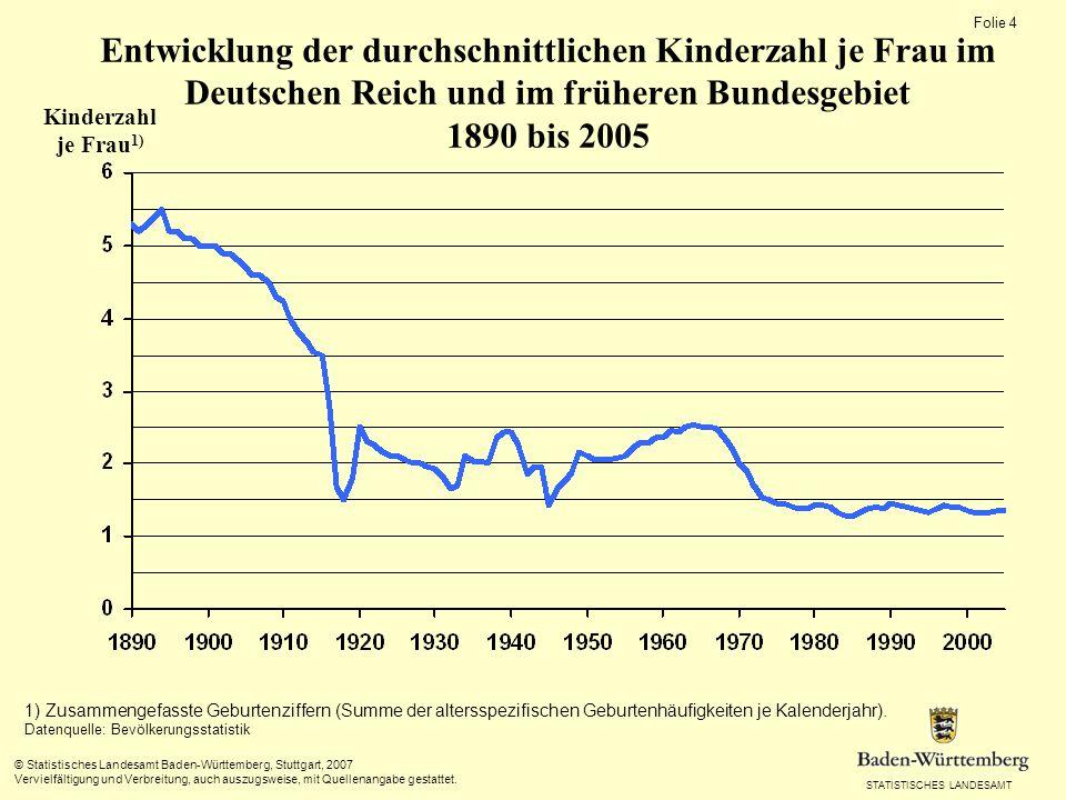Entwicklung der durchschnittlichen Kinderzahl je Frau im Deutschen Reich und im früheren Bundesgebiet 1890 bis 2005