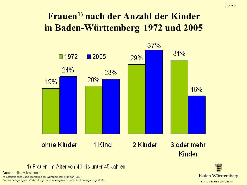 Frauen1) nach der Anzahl der Kinder in Baden-Württemberg 1972 und 2005