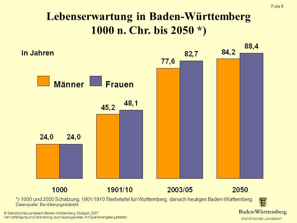 Lebenserwartung in Baden-Württemberg