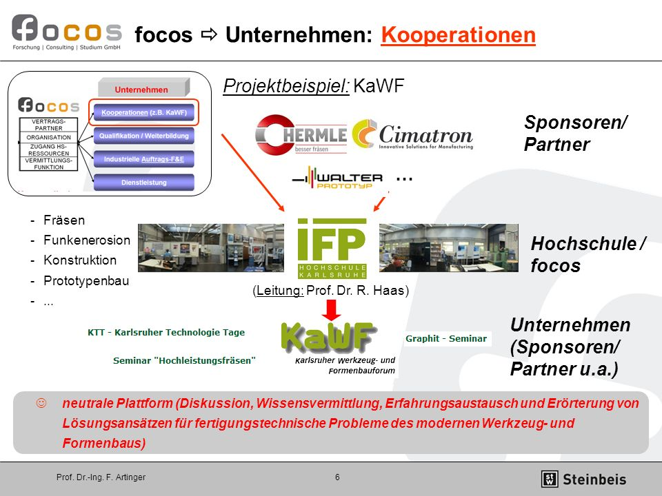 focos  Unternehmen: Kooperationen