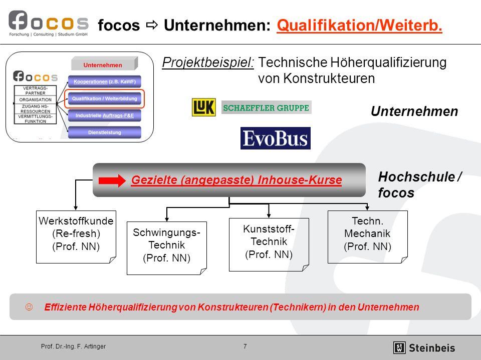 focos  Unternehmen: Qualifikation/Weiterb.