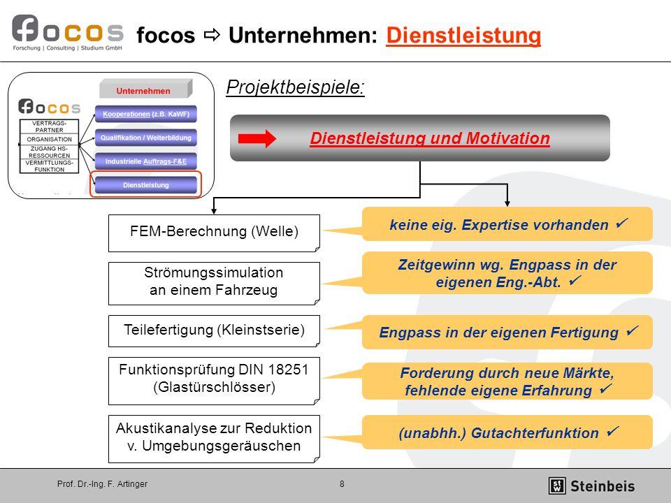 focos  Unternehmen: Dienstleistung