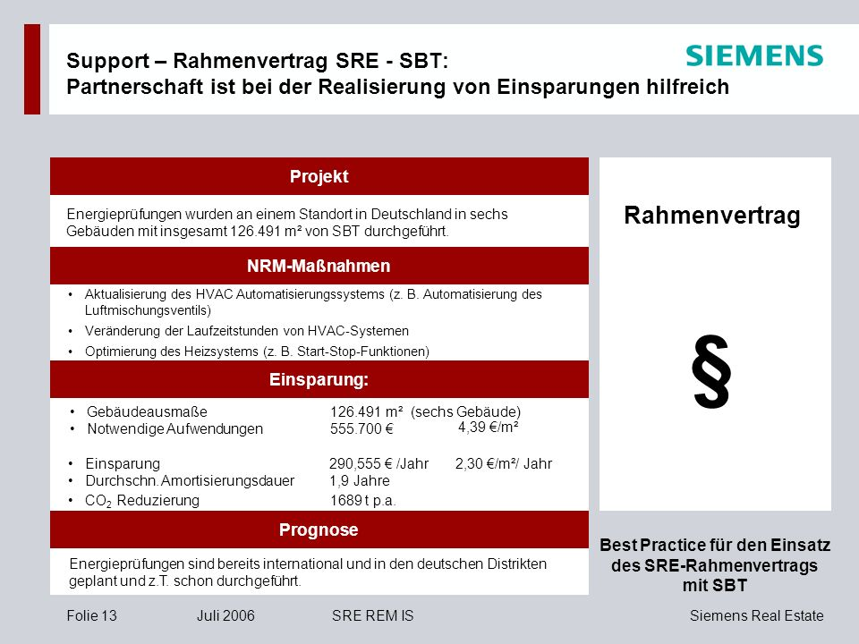 Best Practice für den Einsatz des SRE-Rahmenvertrags