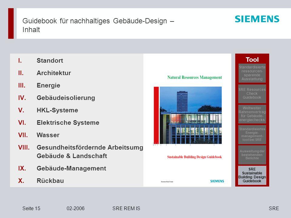 Guidebook für nachhaltiges Gebäude-Design – Inhalt
