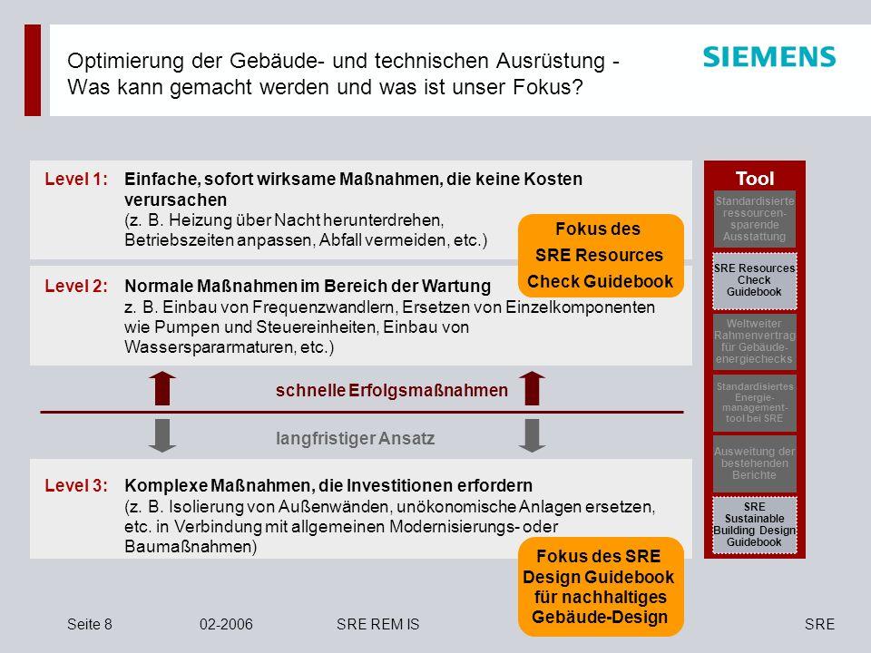 269,80 € Optimierung der Gebäude- und technischen Ausrüstung - Was kann gemacht werden und was ist unser Fokus