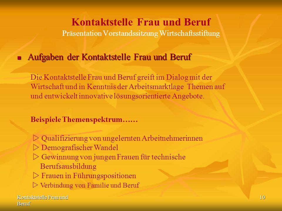 Kontaktstelle Frau und Beruf Präsentation Vorstandssitzung Wirtschaftsstiftung