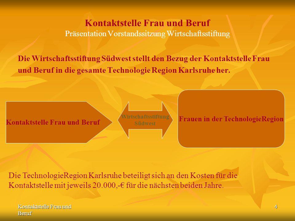 Frauen in der TechnologieRegion Kontaktstelle Frau und Beruf