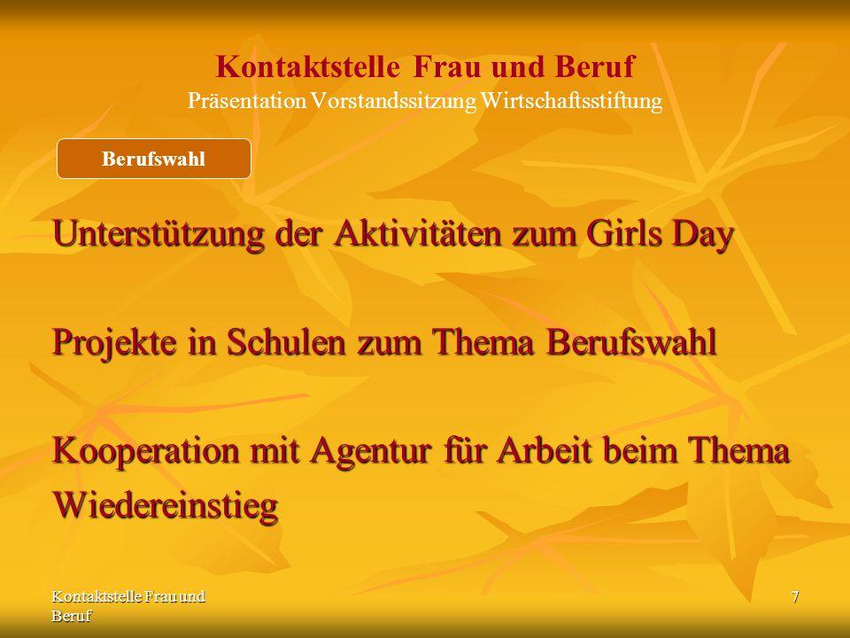 Unterstützung der Aktivitäten zum Girls Day