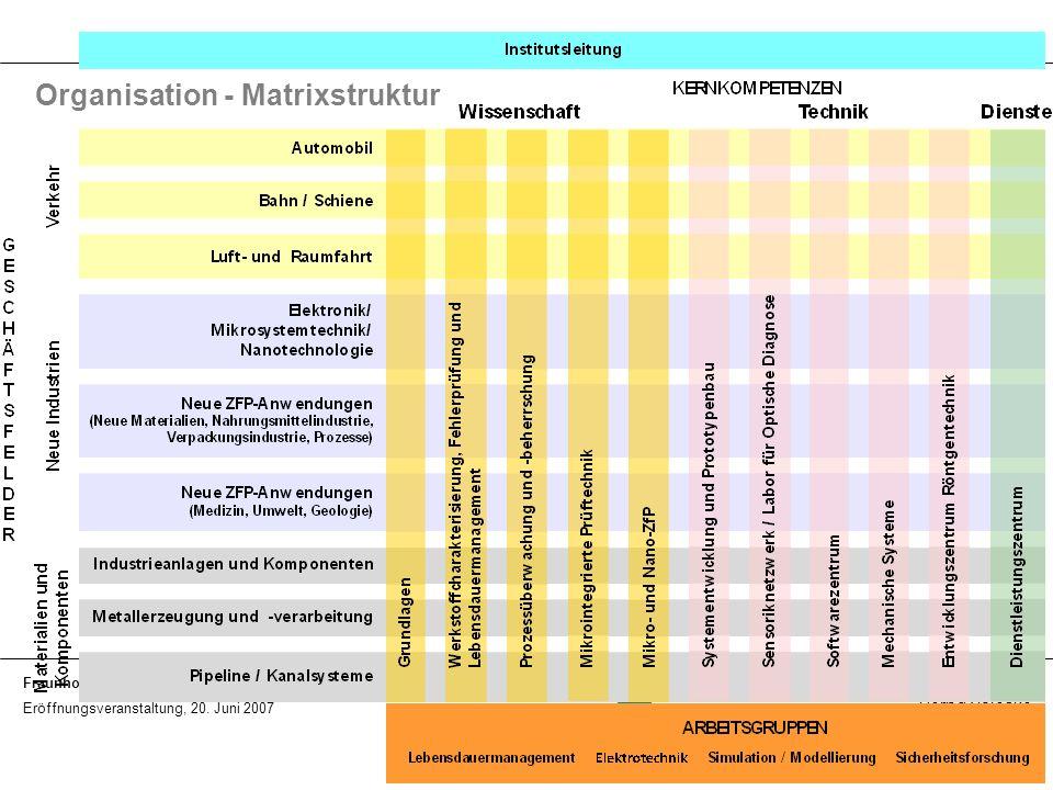 Organisation - Matrixstruktur