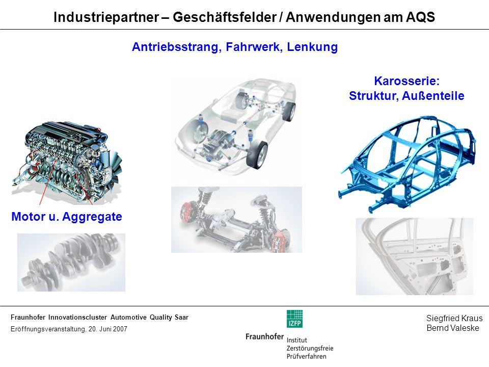 Industriepartner – Geschäftsfelder / Anwendungen am AQS
