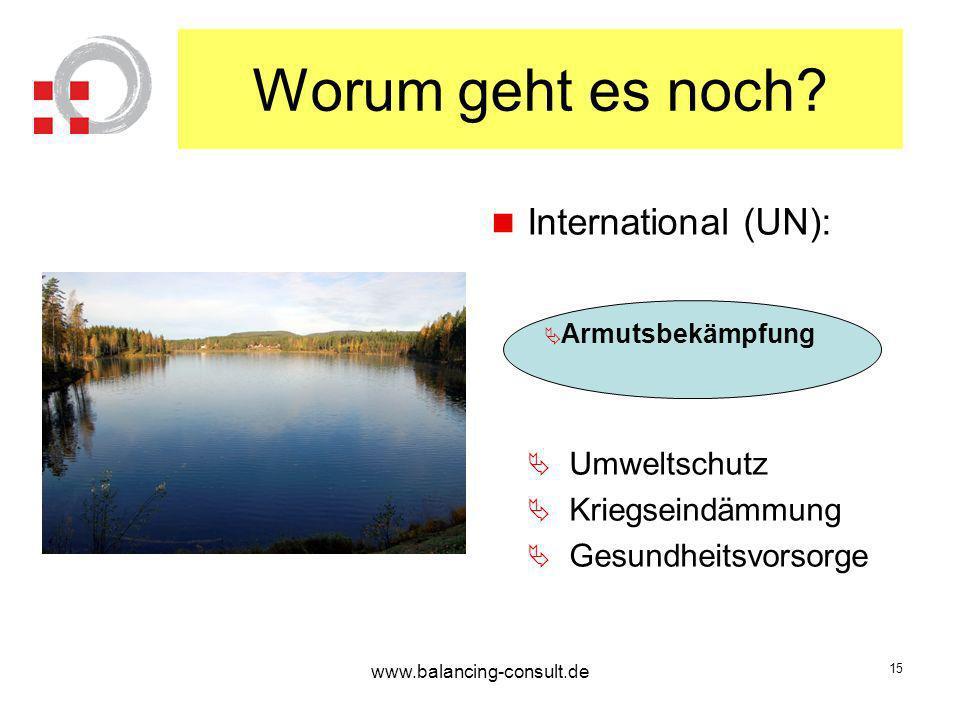 Worum geht es noch International (UN): Umweltschutz Kriegseindämmung