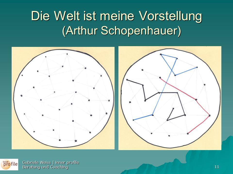 Die Welt ist meine Vorstellung (Arthur Schopenhauer)