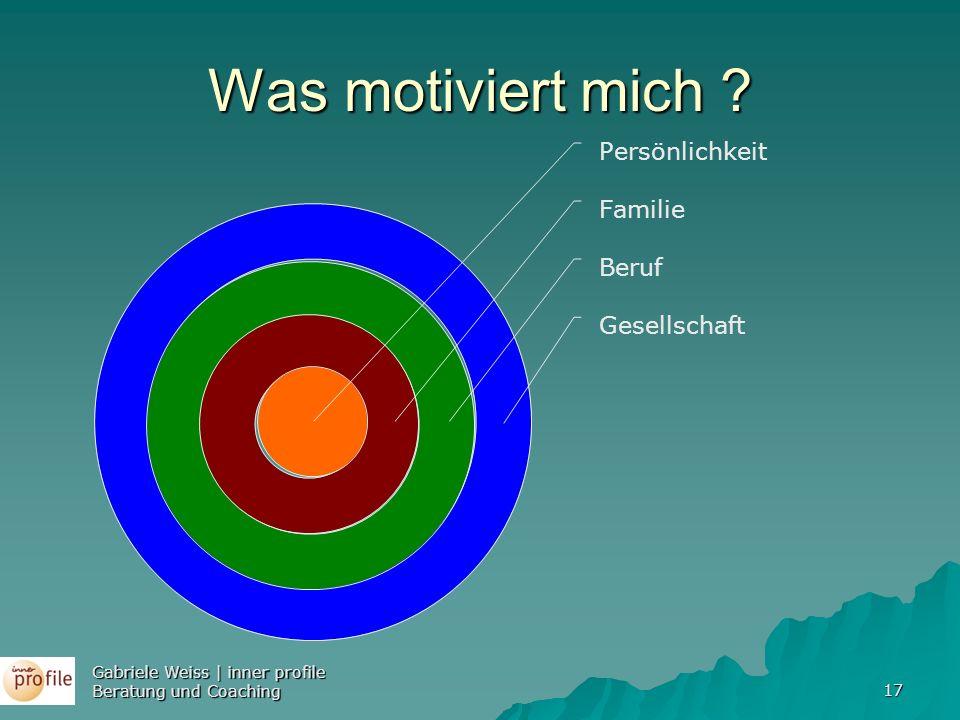 Was motiviert mich Gabriele Weiss | inner profile Beratung und Coaching