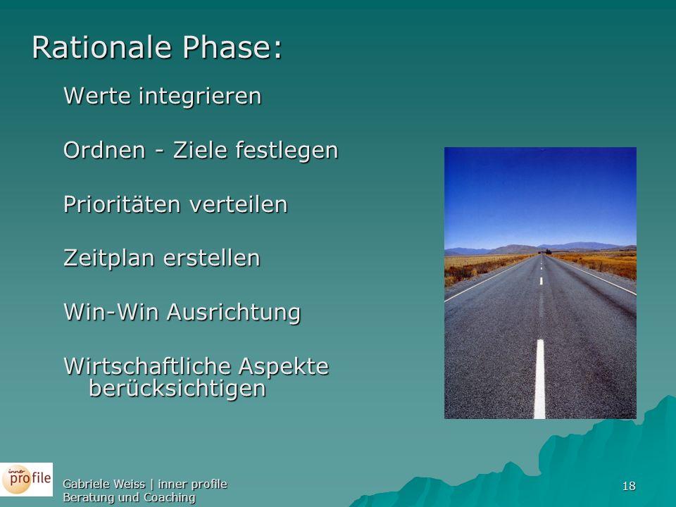 Rationale Phase: Werte integrieren Ordnen - Ziele festlegen