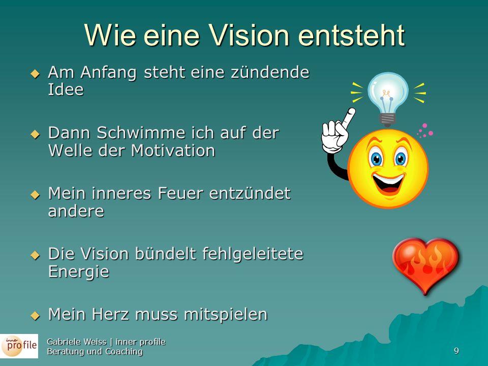 Wie eine Vision entsteht