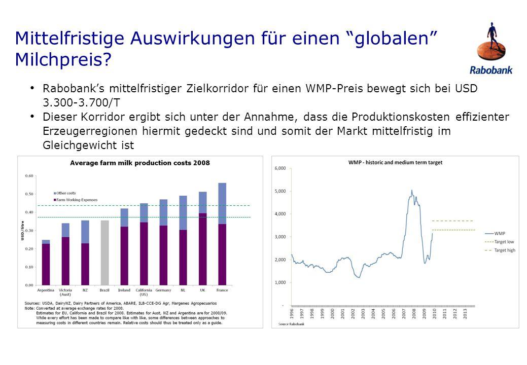 Mittelfristige Auswirkungen für einen globalen Milchpreis