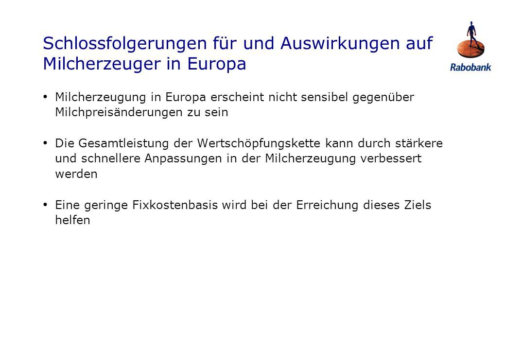 Schlossfolgerungen für und Auswirkungen auf Milcherzeuger in Europa