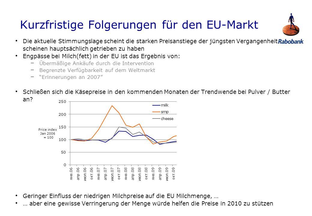 Kurzfristige Folgerungen für den EU-Markt