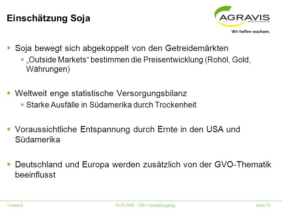 Einschätzung Soja Soja bewegt sich abgekoppelt von den Getreidemärkten