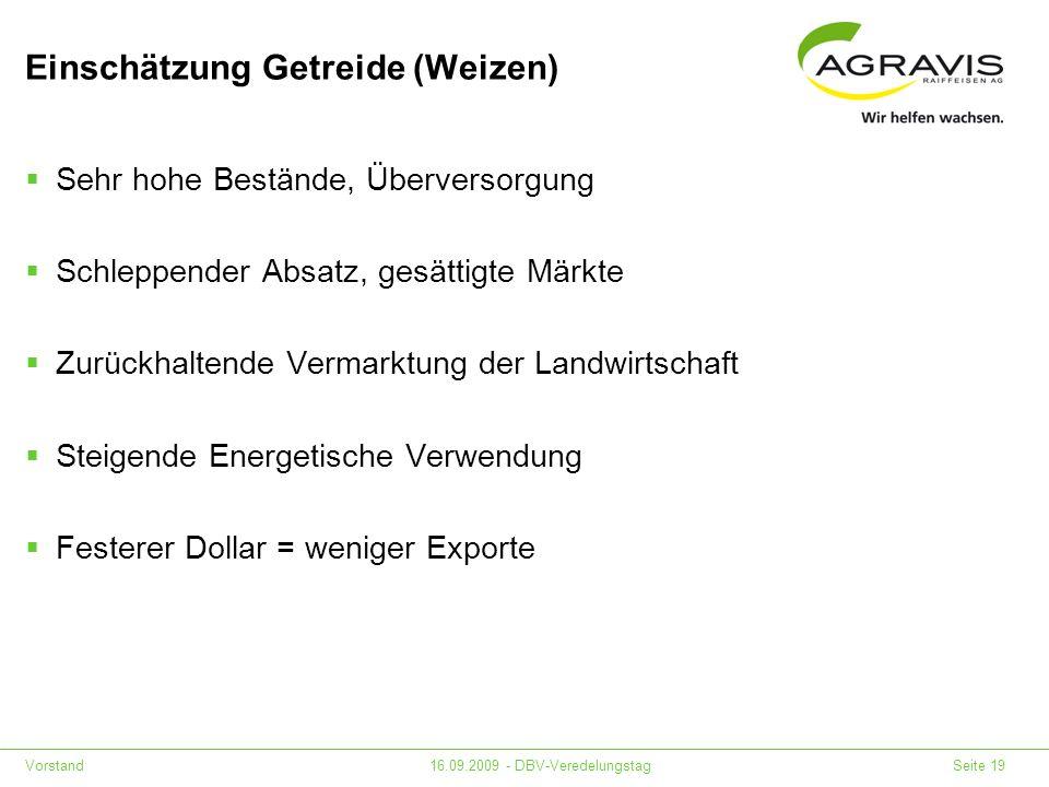 Einschätzung Getreide (Weizen)