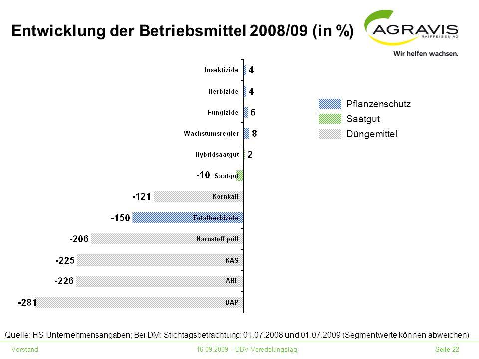 Entwicklung der Betriebsmittel 2008/09 (in %)