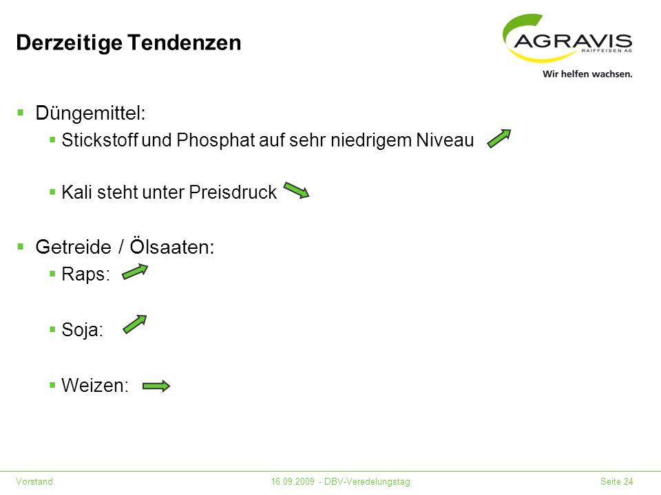 Derzeitige Tendenzen Düngemittel: Getreide / Ölsaaten: