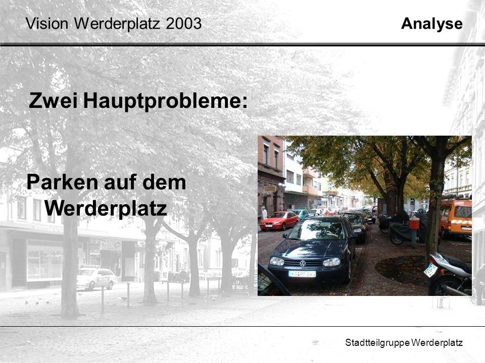 Parken auf dem Werderplatz