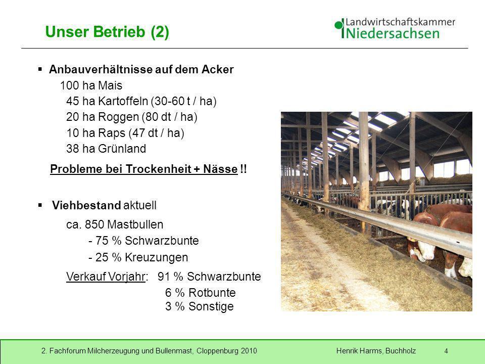 Unser Betrieb (2) Anbauverhältnisse auf dem Acker 100 ha Mais