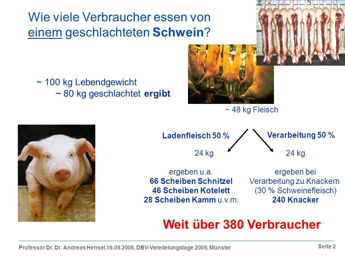 Wie viele Verbraucher essen von einem geschlachteten Schwein